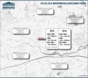 WatertownRealEstate2014-McGeoughLamacchia