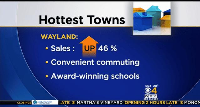 Hottext Towns 2015 Wayland