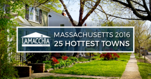 Hottest Towns