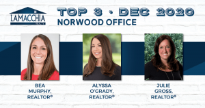 Top 3 Norwood