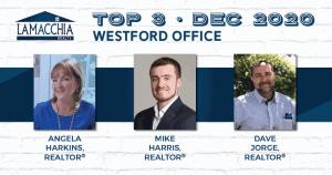 Top 5 Westford