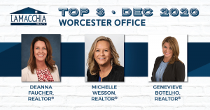 Top 3 Worcester